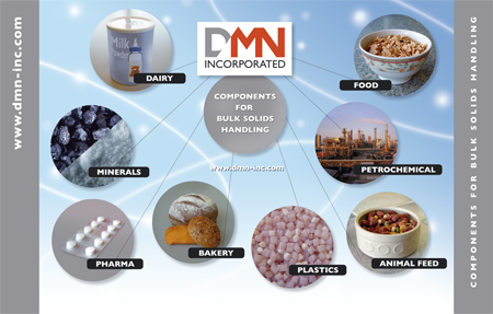DMN-beursbord3x2mtr